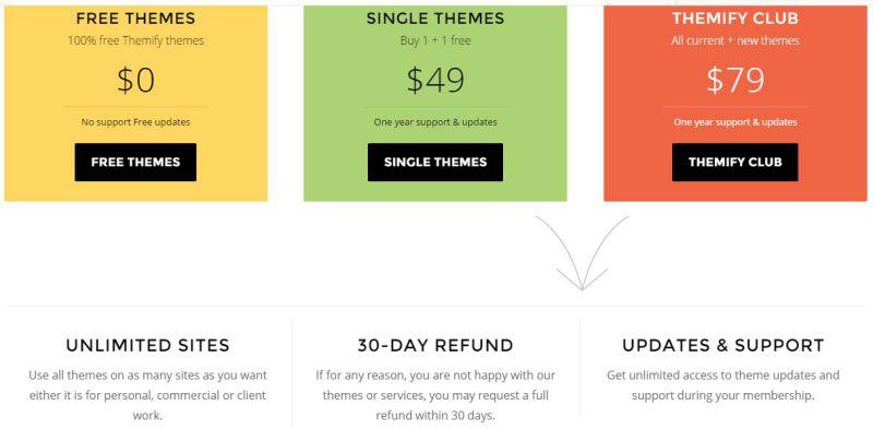 Themify WordPress Themes Club