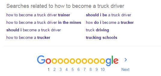 Google Keyword Search